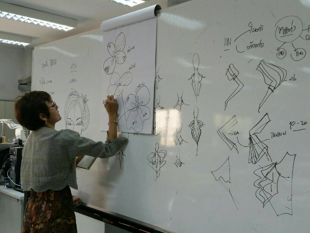 Learn Fashion Design